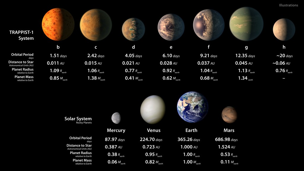 太陽系外惑星,国際研究チーム (4)