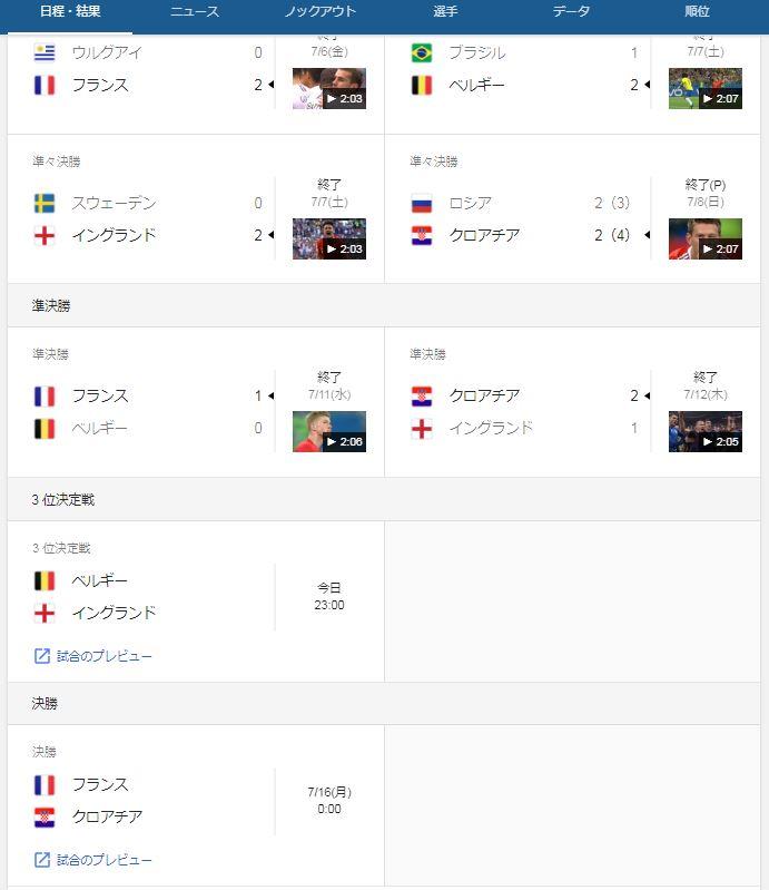 ワールドカップ 2018Day24 (1)