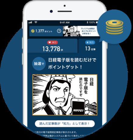 日経歩数番~三国志令和バージョン~